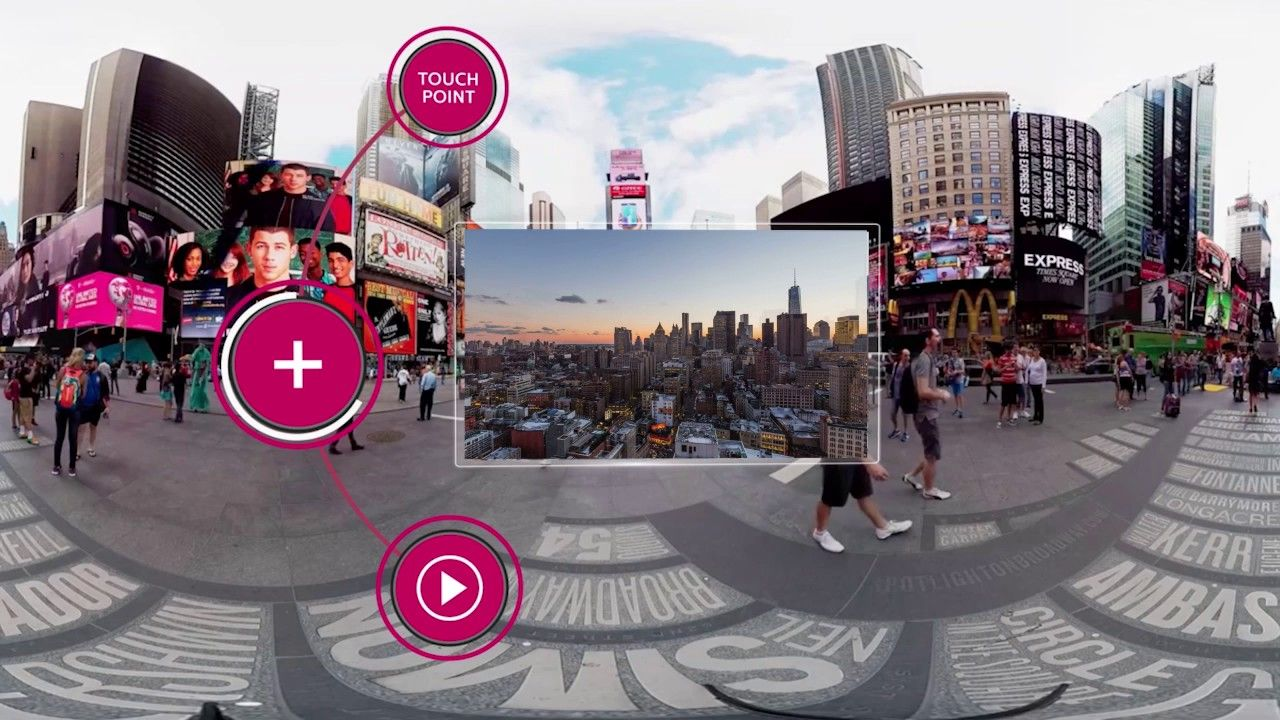 Why interactivity is crucial for Virtual Reality and 360° experiences