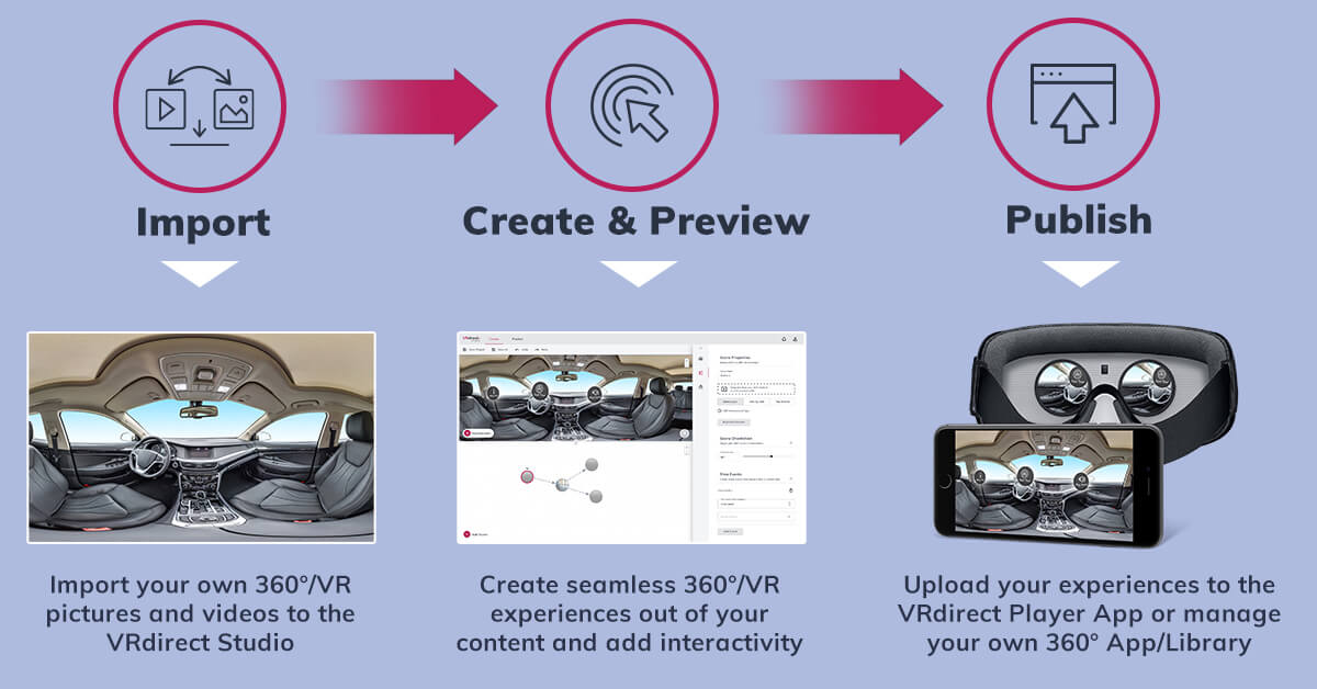 VRdirect Studio