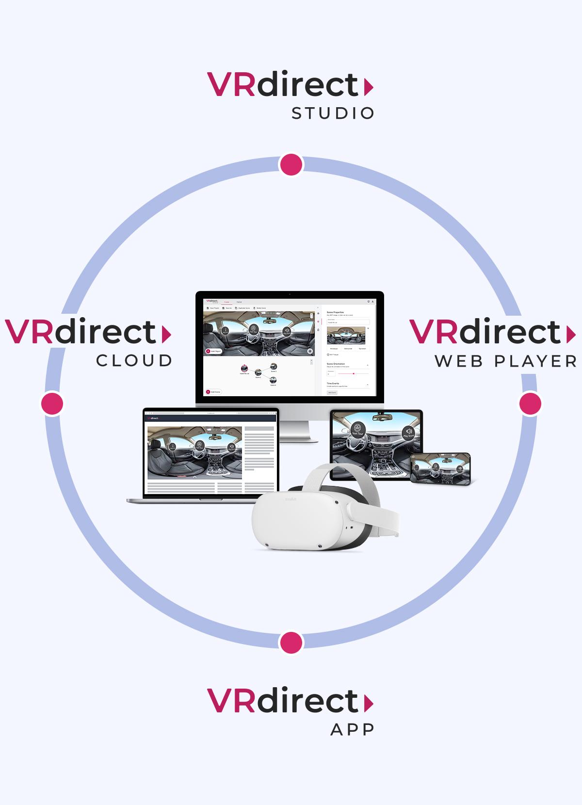 VRdirect - Get Started