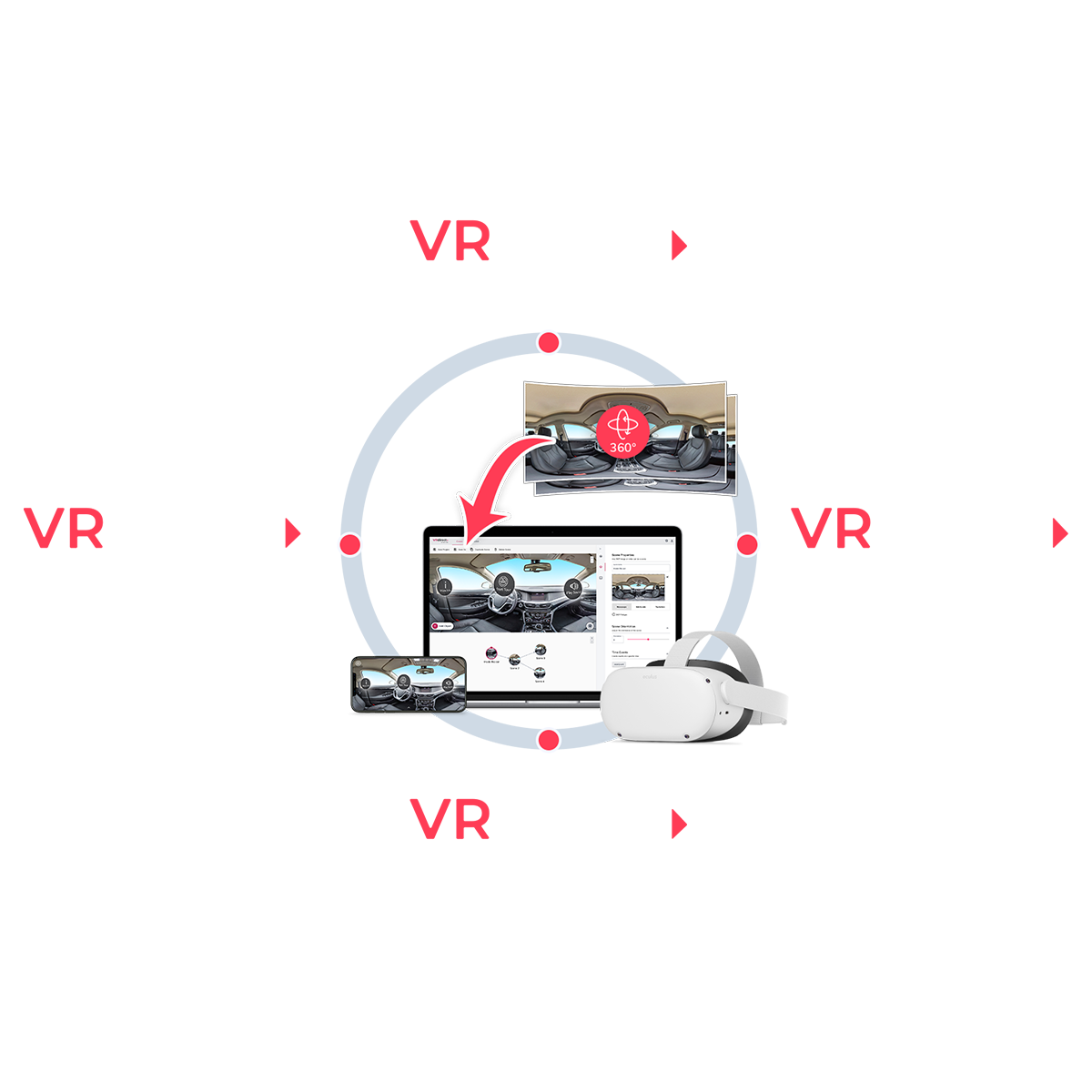 VRdirect Cloud Stability Performance