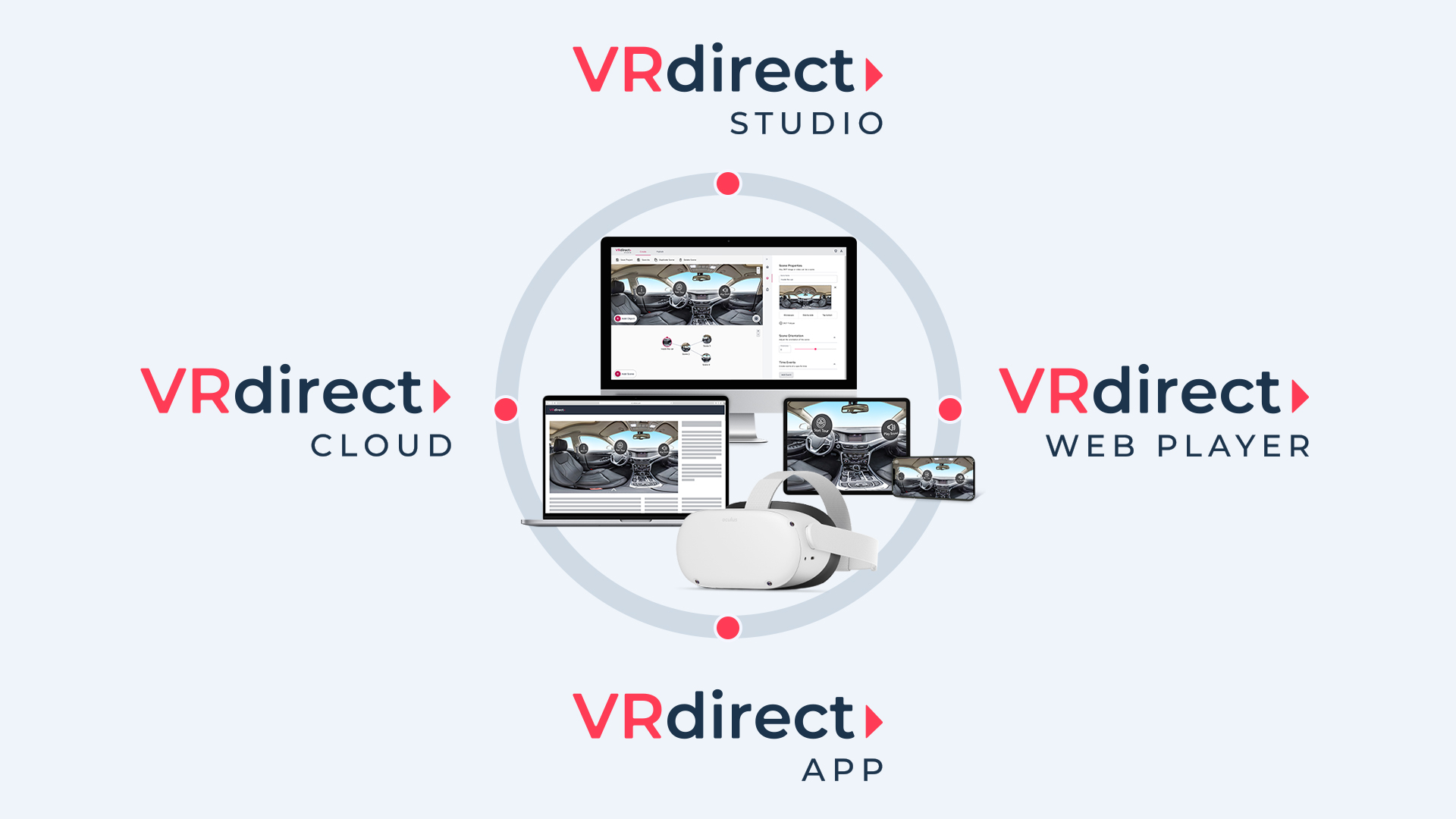 Get started with VRdirect